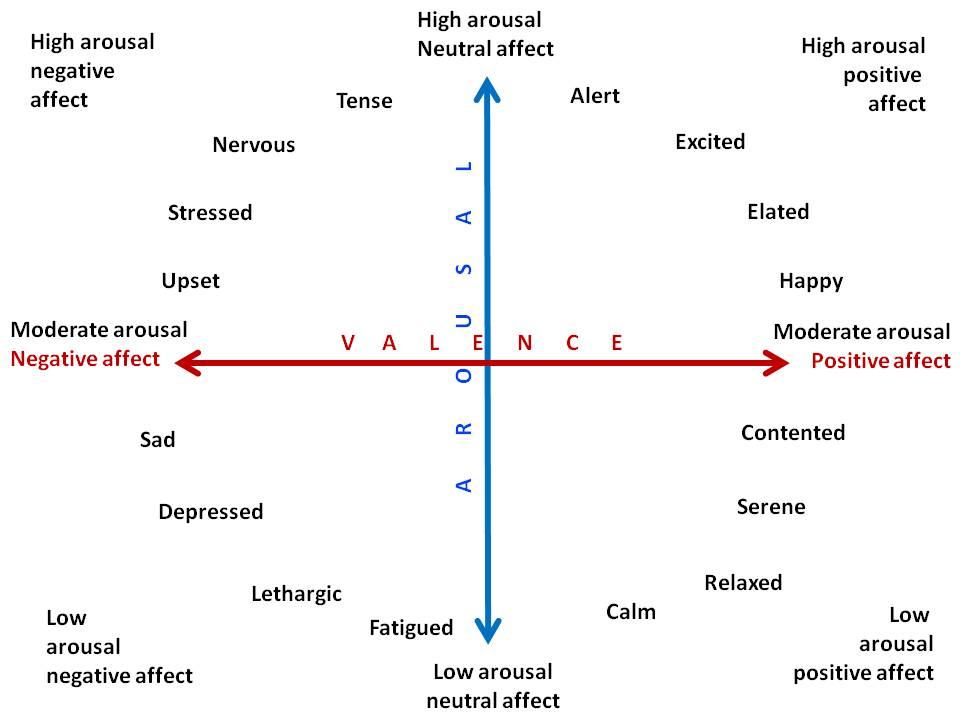 EMOCJE_MAPA_VALENCE_JPG